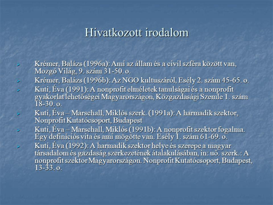 Hivatkozott irodalom  Krémer, Balázs (1996a): Ami az állam és a civil szféra között van, Mozgó Világ, 9.
