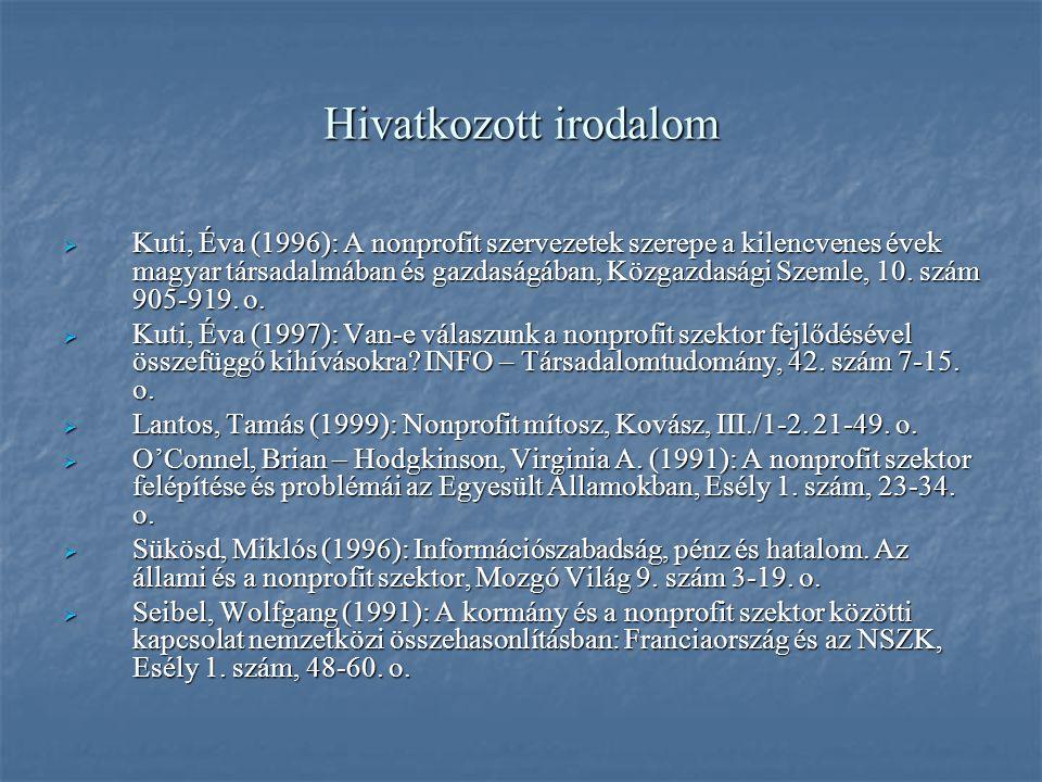 Hivatkozott irodalom  Kuti, Éva (1996): A nonprofit szervezetek szerepe a kilencvenes évek magyar társadalmában és gazdaságában, Közgazdasági Szemle, 10.
