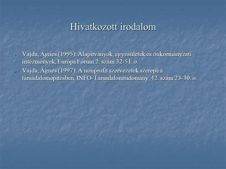 Hivatkozott irodalom  Vajda, Ágnes (1995): Alapítványok, egyesületek és önkormányzati intézmények, Európa Fórum 2.