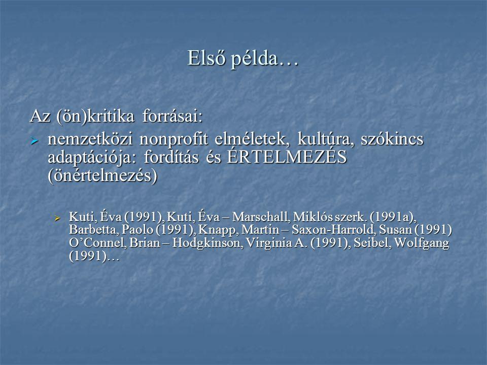 Első példa… Az (ön)kritika forrásai:  nemzetközi nonprofit elméletek, kultúra, szókincs adaptációja: fordítás és ÉRTELMEZÉS (önértelmezés)  Kuti, Éva (1991), Kuti, Éva – Marschall, Miklós szerk.