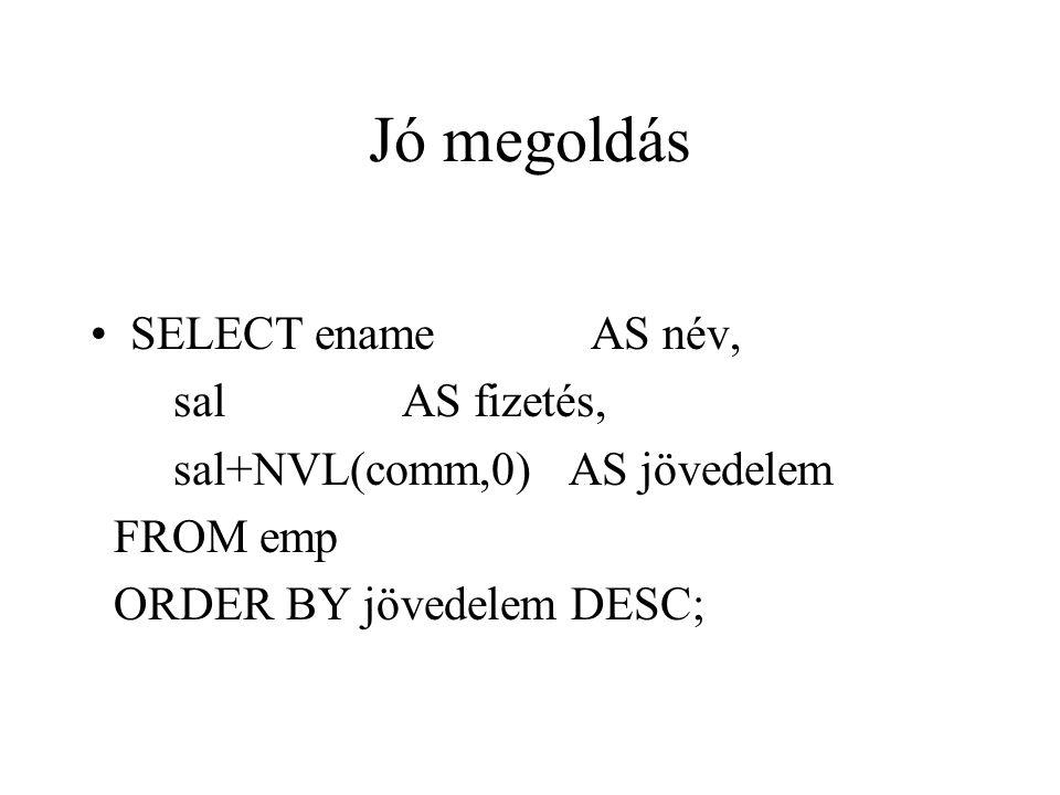 Jó megoldás SELECT ename AS név, sal AS fizetés, sal+NVL(comm,0) AS jövedelem FROM emp ORDER BY jövedelem DESC;