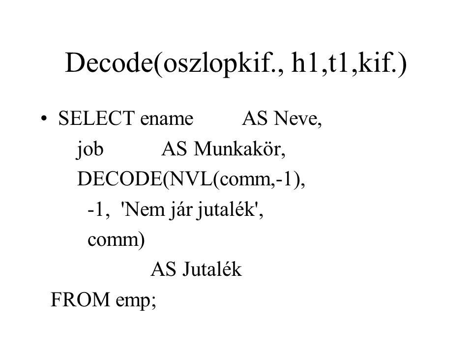 Decode(oszlopkif., h1,t1,kif.) SELECT ename AS Neve, job AS Munkakör, DECODE(NVL(comm,-1), -1, 'Nem jár jutalék', comm) AS Jutalék FROM emp;