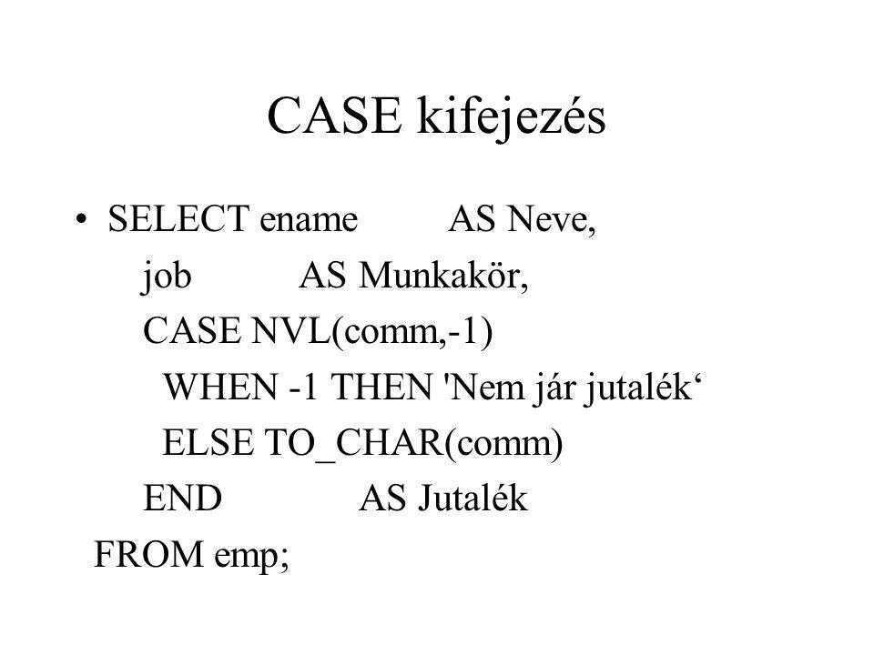 CASE kifejezés SELECT ename AS Neve, job AS Munkakör, CASE NVL(comm,-1) WHEN -1 THEN 'Nem jár jutalék' ELSE TO_CHAR(comm) END AS Jutalék FROM emp;