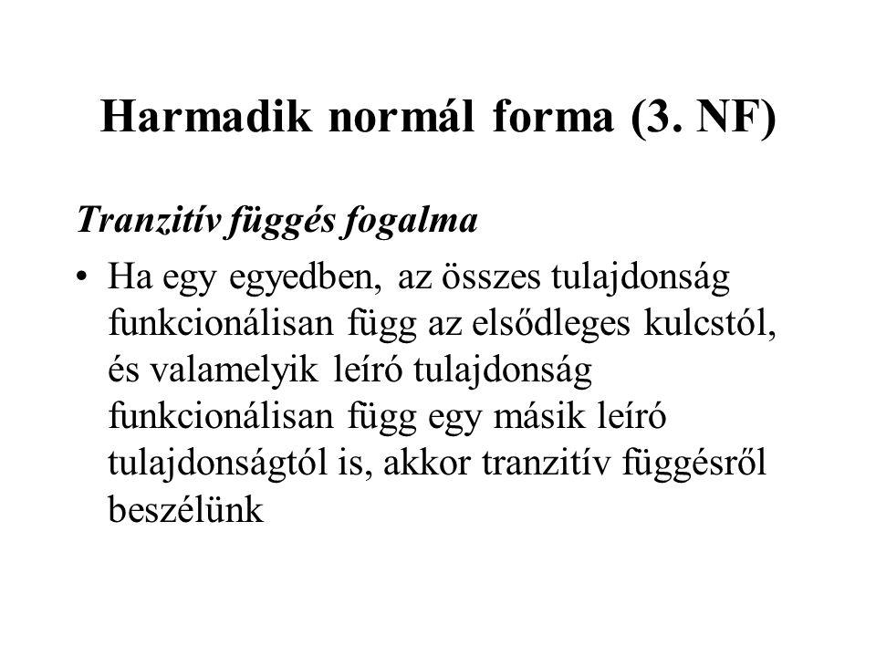 Harmadik normál forma (3. NF) Tranzitív függés fogalma Ha egy egyedben, az összes tulajdonság funkcionálisan függ az elsődleges kulcstól, és valamelyi