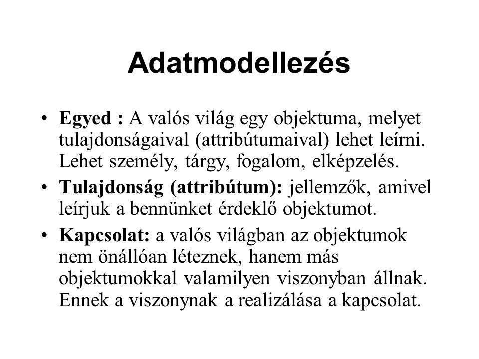 Adatmodellezés Egyed : A valós világ egy objektuma, melyet tulajdonságaival (attribútumaival) lehet leírni. Lehet személy, tárgy, fogalom, elképzelés.