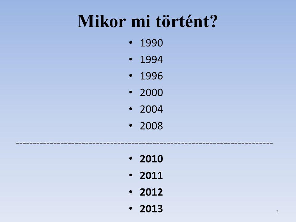 Mikor mi történt? 1990 1994 1996 2000 2004 2008 ------------------------------------------------------------------------- 2010 2011 2012 2013 2