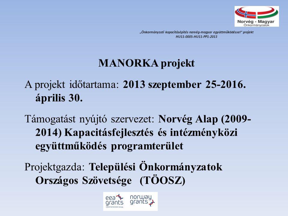 MANORKA projekt A projekt időtartama: 2013 szeptember 25-2016. április 30. Támogatást nyújtó szervezet: Norvég Alap (2009- 2014) Kapacitásfejlesztés é