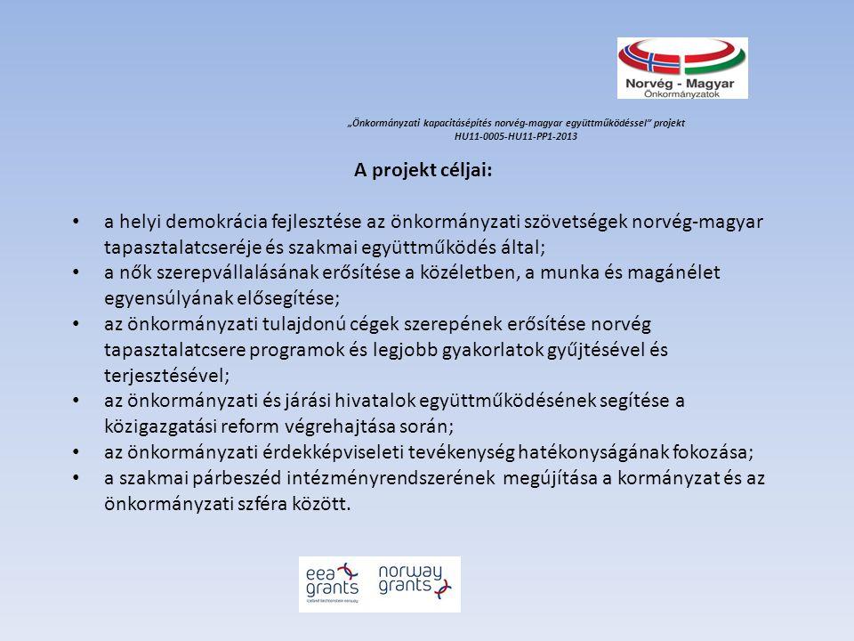 A projekt céljai: a helyi demokrácia fejlesztése az önkormányzati szövetségek norvég-magyar tapasztalatcseréje és szakmai együttműködés által; a nők s
