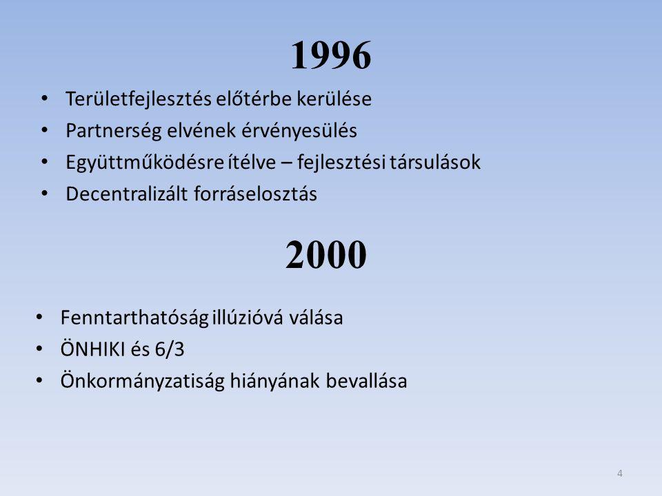 1996 Területfejlesztés előtérbe kerülése Partnerség elvének érvényesülés Együttműködésre ítélve – fejlesztési társulások Decentralizált forráselosztás