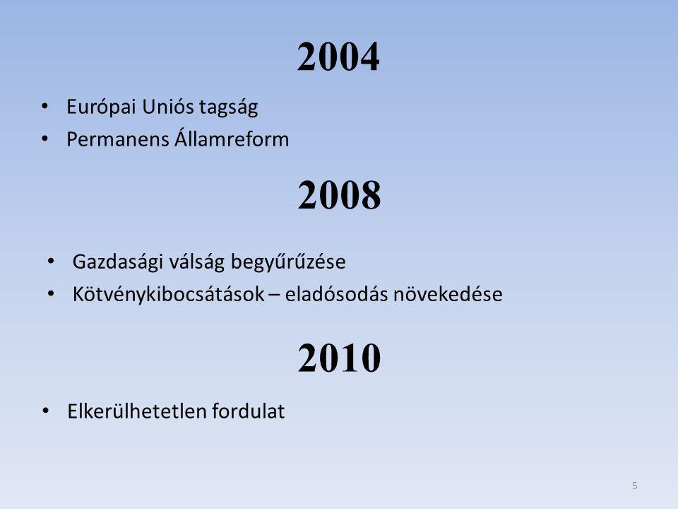 2004 Európai Uniós tagság Permanens Államreform 5 2008 Gazdasági válság begyűrűzése Kötvénykibocsátások – eladósodás növekedése 2010 Elkerülhetetlen f