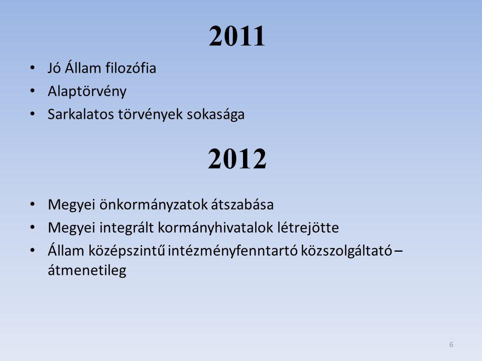 2011 Jó Állam filozófia Alaptörvény Sarkalatos törvények sokasága 6 2012 Megyei önkormányzatok átszabása Megyei integrált kormányhivatalok létrejötte
