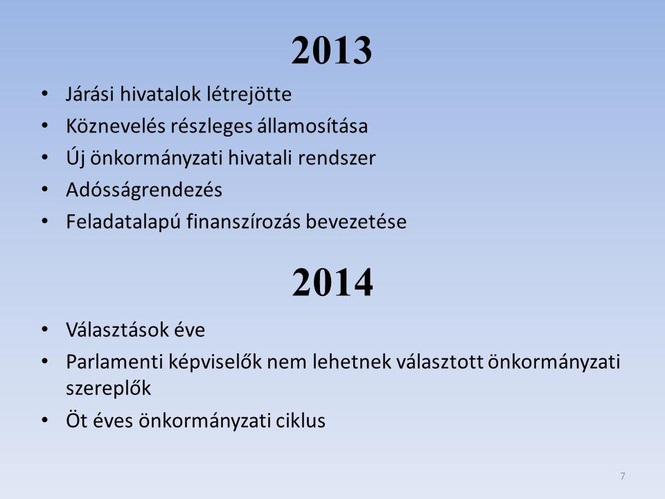 2013 Járási hivatalok létrejötte Köznevelés részleges államosítása Új önkormányzati hivatali rendszer Adósságrendezés Feladatalapú finanszírozás bevez