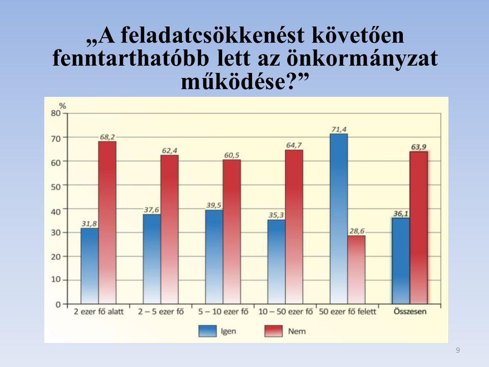 A harmadik oldali erőszak megelőzése helyi szinten Norvégia támogatásával a Norvég Finanszírozási Mechanizmusok 2009-2014 Méltányos Munka és Háromoldalú párbeszéd programjának keretében.