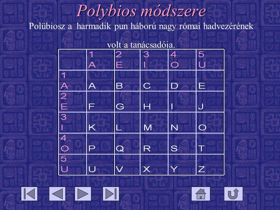 Polybios módszere Polybios módszere Polübiosz a harmadik pun háború nagy római hadvezérének volt a tanácsadója.