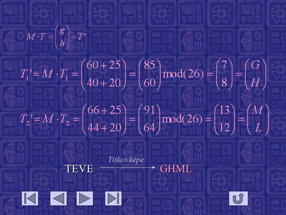 TEVE GHML Titkos képe