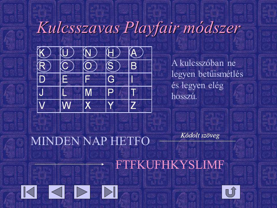 Kulcsszavas Playfair módszer MINDEN NAP HETFO FTFKUFHKYSLIMF Kódolt szöveg A kulcsszóban ne legyen betűismétlés és legyen elég hosszú.