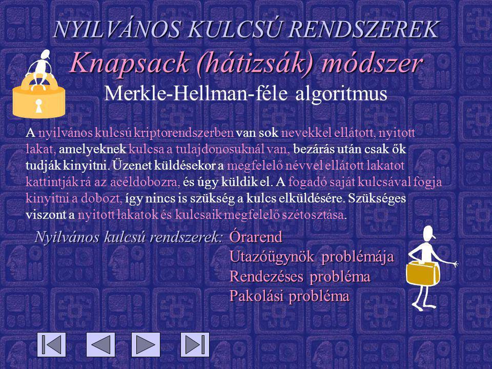 NYILVÁNOS KULCSÚ RENDSZEREK Knapsack (hátizsák) módszer NYILVÁNOS KULCSÚ RENDSZEREK Knapsack (hátizsák) módszer Merkle-Hellman-féle algoritmus A nyilv