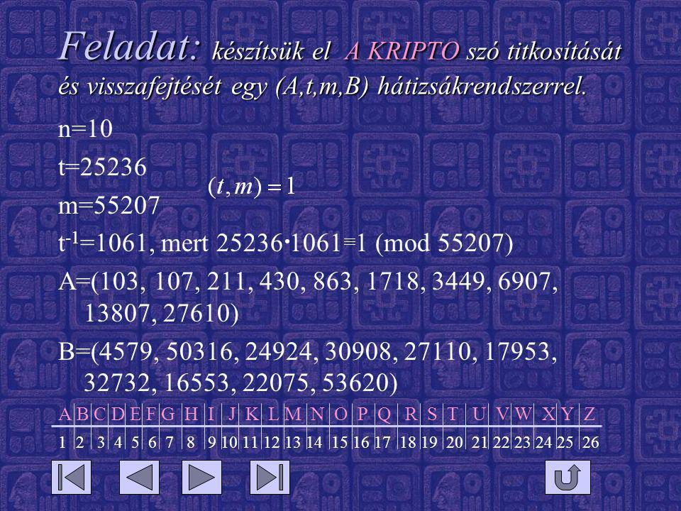 Feladat: készítsük el A KRIPTO szó titkosítását és visszafejtését egy (A,t,m,B) hátizsákrendszerrel. n=10 t=25236 m=55207 t -1 =1061, mert 25236 1061
