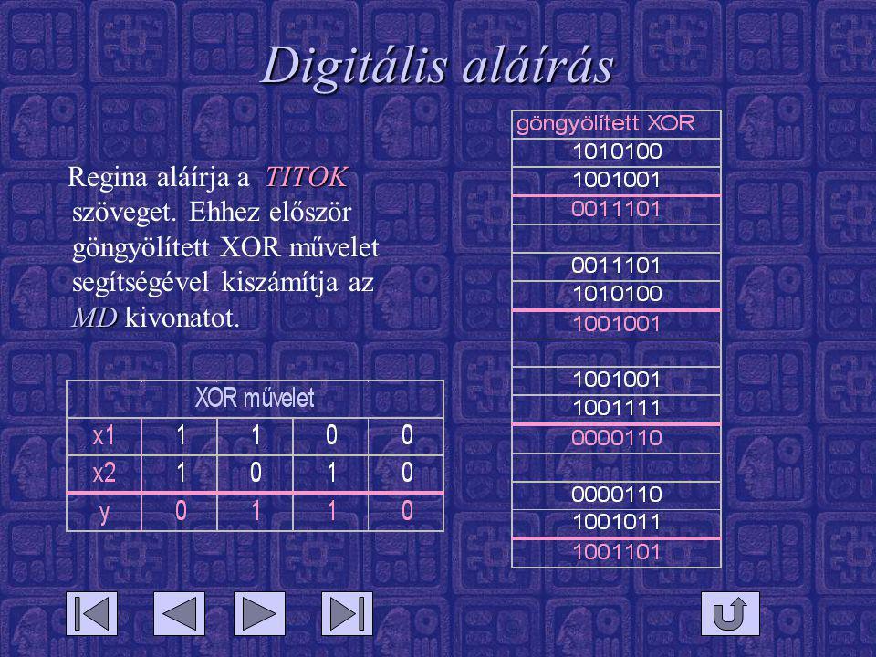 Digitális aláírás TITOK MD Regina aláírja a TITOK szöveget. Ehhez először göngyölített XOR művelet segítségével kiszámítja az MD kivonatot.