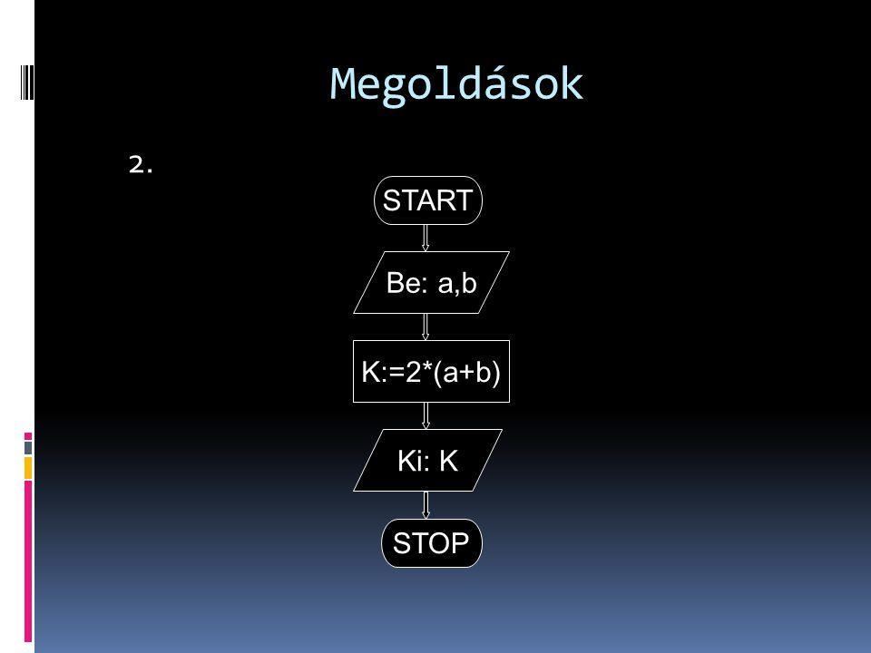 Megoldások 2. START STOP Be: a,b K:=2*(a+b) Ki: K