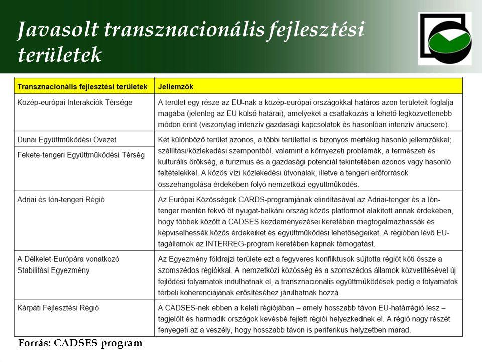 Javasolt transznacionális fejlesztési területek Forrás: CADSES program