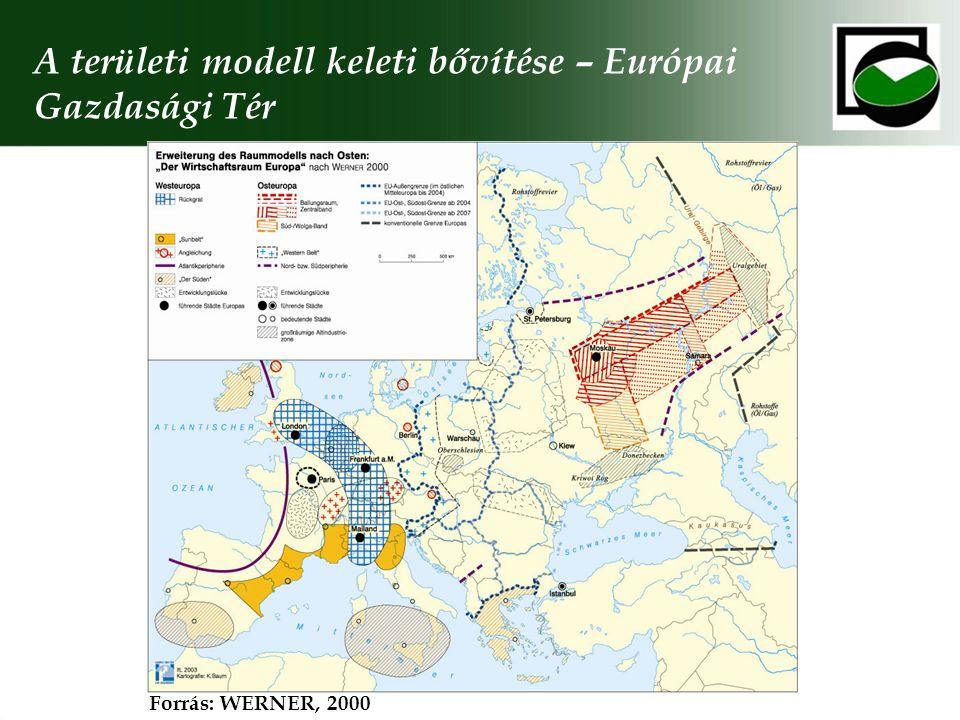 Európa monocentrikus és policentrikus területi modellje Forrás: DATAR, 2002