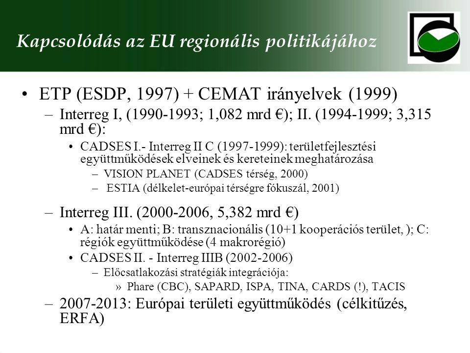 Kapcsolódás az EU regionális politikájához ETP (ESDP, 1997) + CEMAT irányelvek (1999) –Interreg I, (1990-1993; 1,082 mrd €); II.