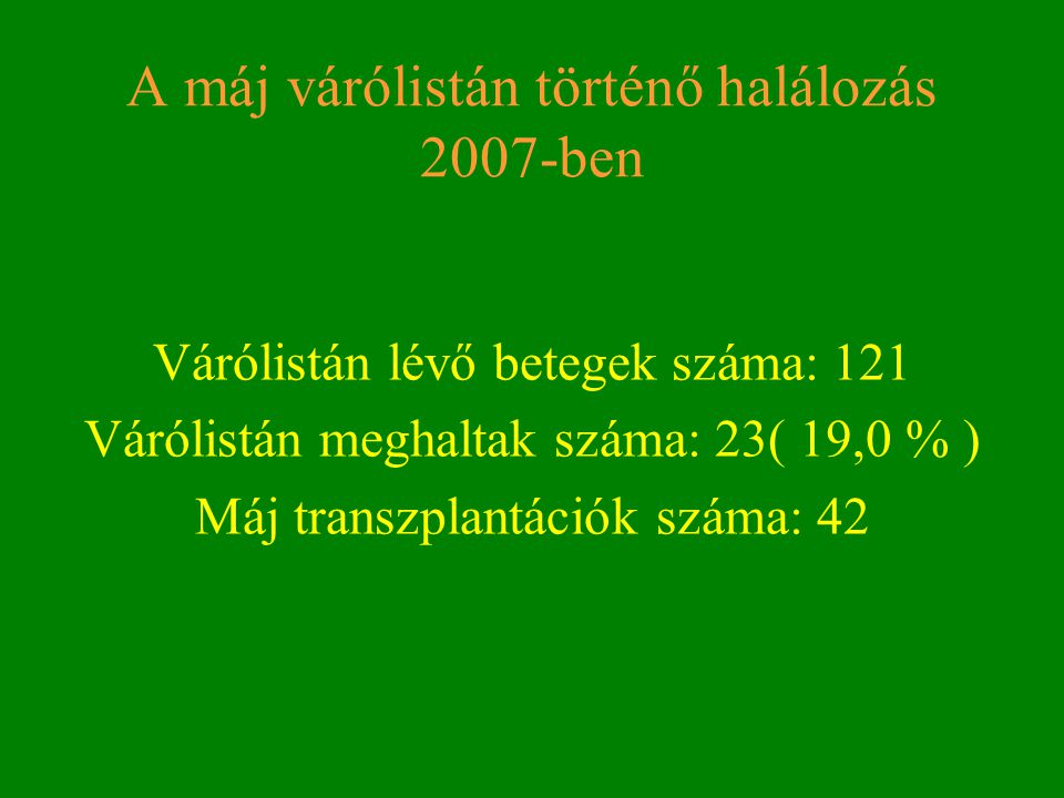 A máj várólistán történő halálozás 2007-ben Várólistán lévő betegek száma: 121 Várólistán meghaltak száma: 23( 19,0 % ) Máj transzplantációk száma: 42