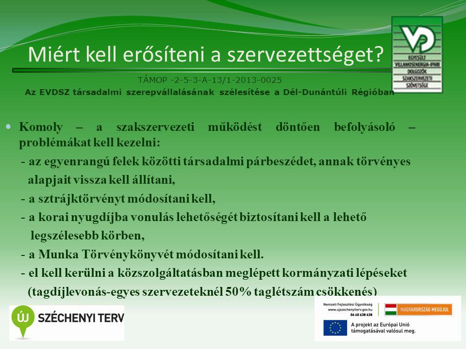 TÁMOP -2-5-3-A-13/1-2013-0025 Az EVDSZ társadalmi szerepvállalásának szélesítése a Dél-Dunántúli Régióban Komoly – a szakszervezeti működést döntően befolyásoló – problémákat kell kezelni: - az egyenrangú felek közötti társadalmi párbeszédet, annak törvényes alapjait vissza kell állítani, - a sztrájktörvényt módosítani kell, - a korai nyugdíjba vonulás lehetőségét biztosítani kell a lehető legszélesebb körben, - a Munka Törvénykönyvét módosítani kell.