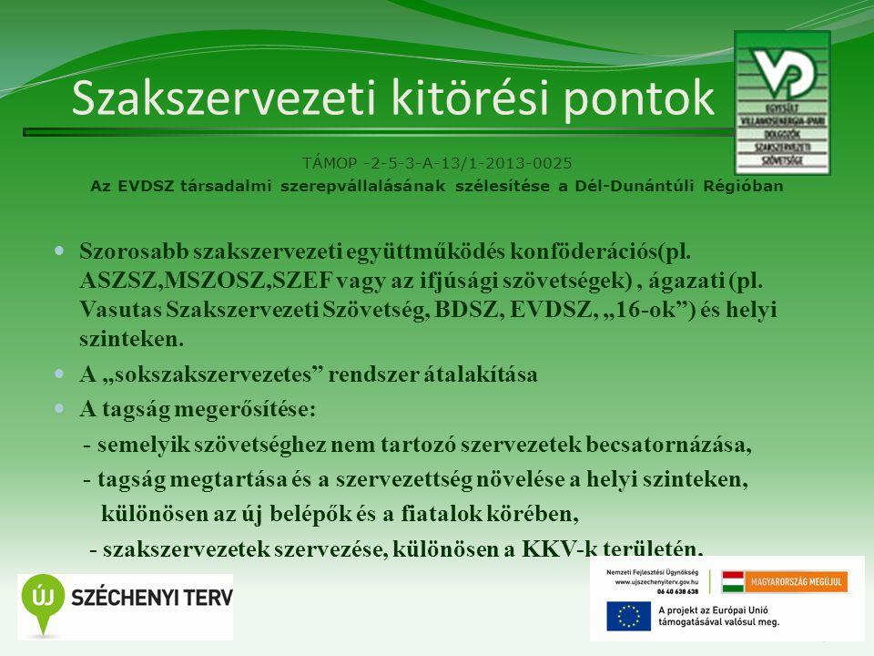 Szakszervezeti kitörési pontok TÁMOP -2-5-3-A-13/1-2013-0025 Az EVDSZ társadalmi szerepvállalásának szélesítése a Dél-Dunántúli Régióban Szorosabb szakszervezeti együttműködés konföderációs(pl.