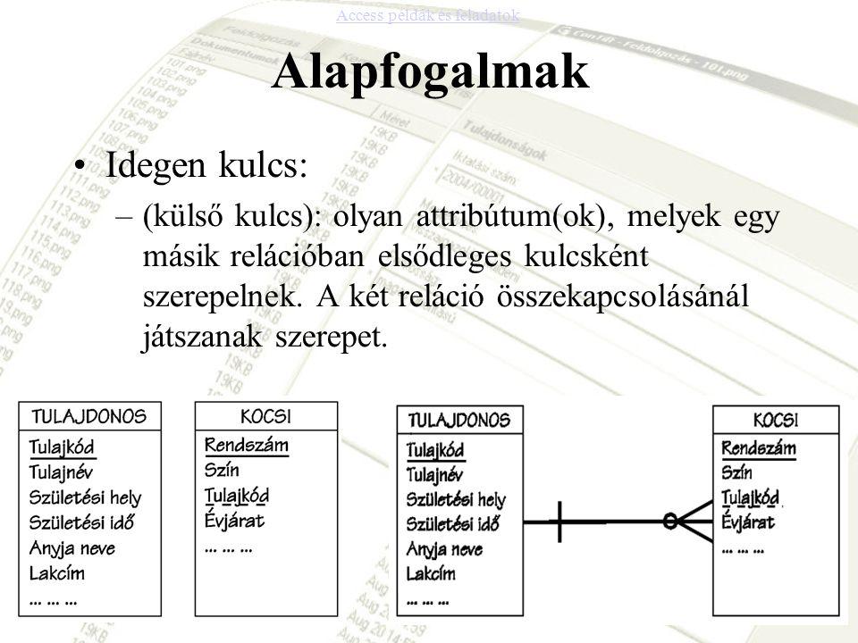 Alapfogalmak Idegen kulcs: –(külső kulcs): olyan attribútum(ok), melyek egy másik relációban elsődleges kulcsként szerepelnek. A két reláció összekapc