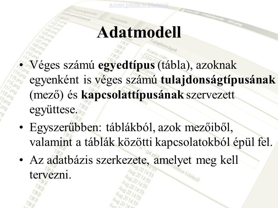 Adatmodell Véges számú egyedtípus (tábla), azoknak egyenként is véges számú tulajdonságtípusának (mező) és kapcsolattípusának szervezett együttese. Eg