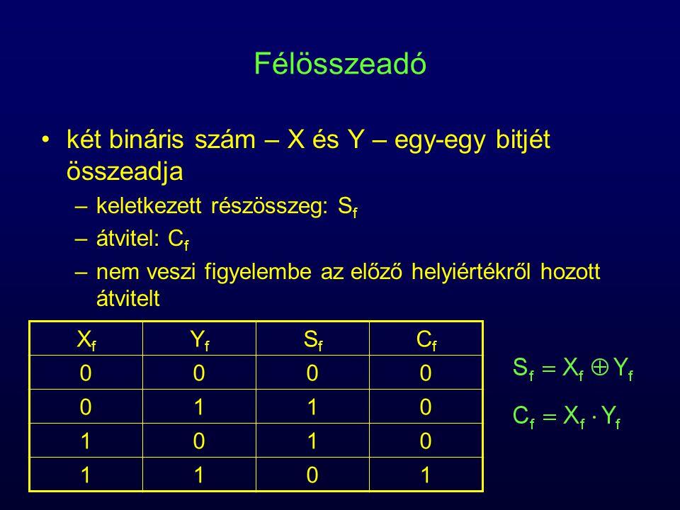 Félösszeadó két bináris szám – X és Y – egy-egy bitjét összeadja –keletkezett részösszeg: S f –átvitel: C f –nem veszi figyelembe az előző helyiértékről hozott átvitelt XfXf YfYf SfSf CfCf 0000 0110 1010 1101