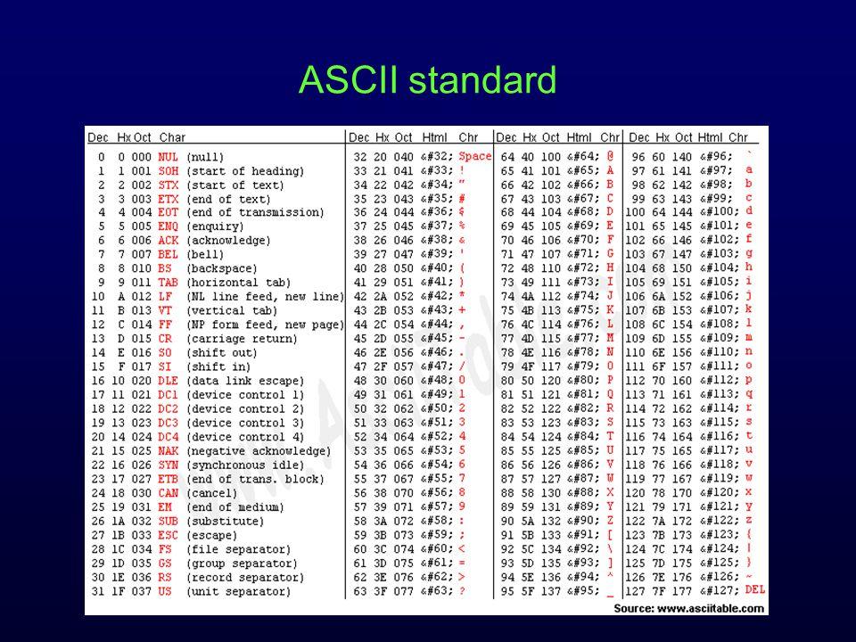 ASCII standard