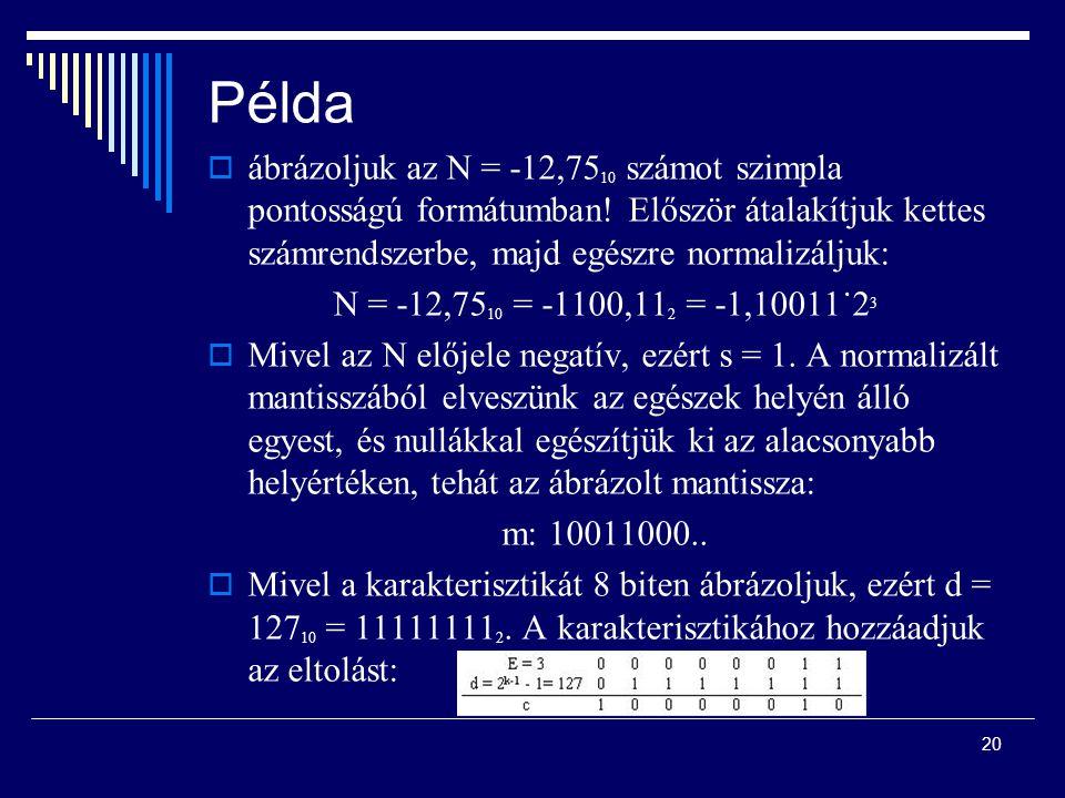 Példa  ábrázoljuk az N = -12,75 10 számot szimpla pontosságú formátumban! Először átalakítjuk kettes számrendszerbe, majd egészre normalizáljuk: N =
