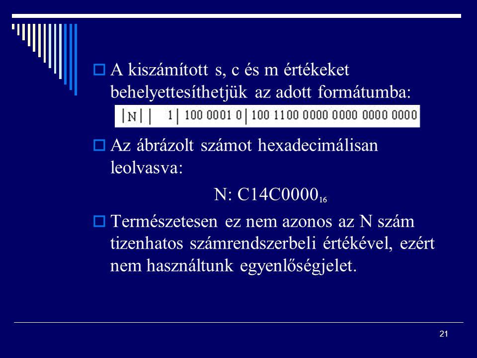  A kiszámított s, c és m értékeket behelyettesíthetjük az adott formátumba:  Az ábrázolt számot hexadecimálisan leolvasva: N: C14C0000 16  Természetesen ez nem azonos az N szám tizenhatos számrendszerbeli értékével, ezért nem használtunk egyenlőségjelet.