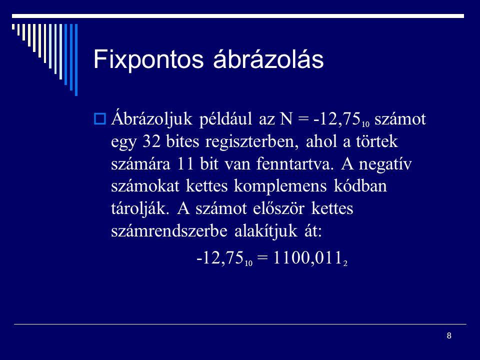 Fixpontos ábrázolás  Ábrázoljuk például az N = -12,75 10 számot egy 32 bites regiszterben, ahol a törtek számára 11 bit van fenntartva.