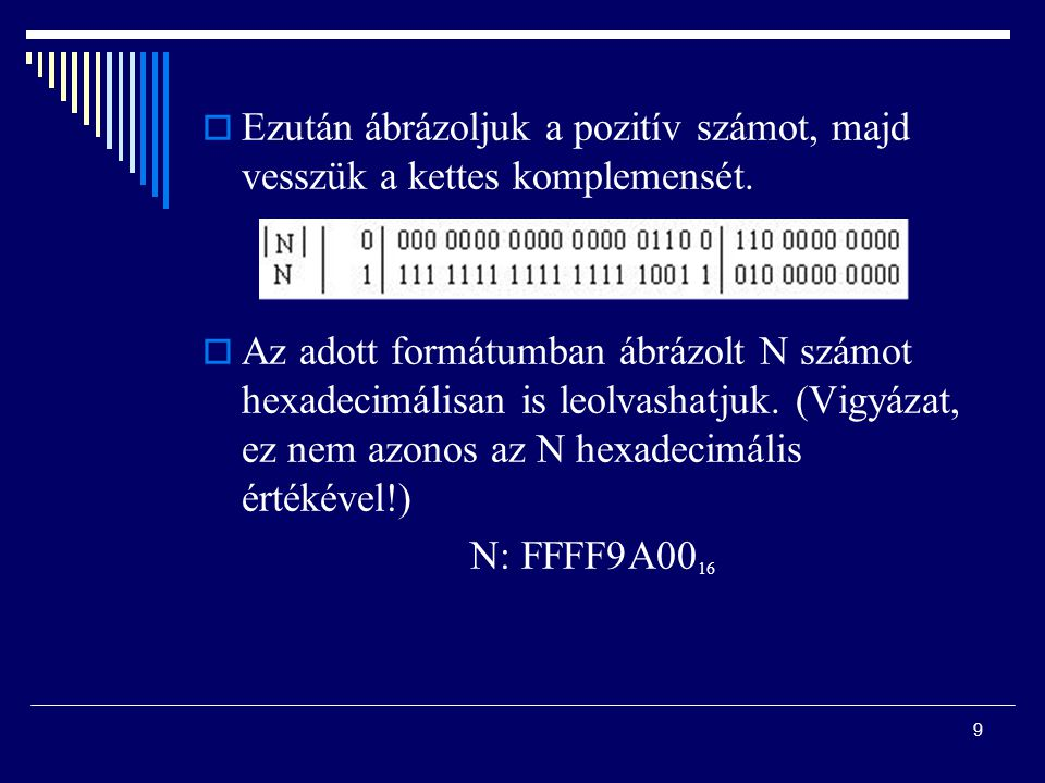 Ezután ábrázoljuk a pozitív számot, majd vesszük a kettes komplemensét.  Az adott formátumban ábrázolt N számot hexadecimálisan is leolvashatjuk. (