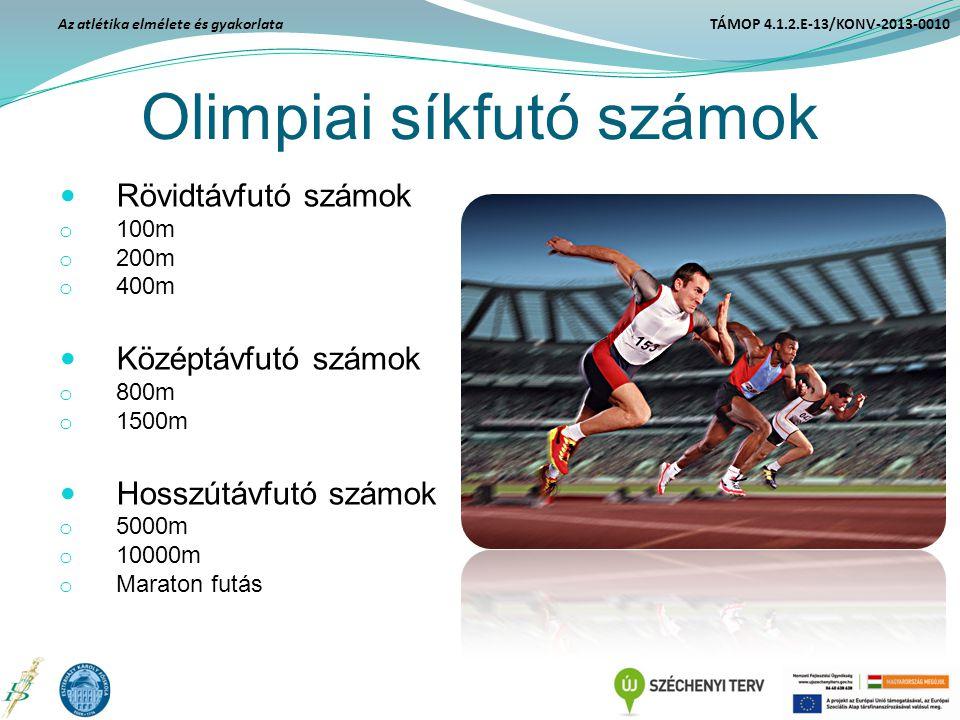 Olimpiai síkfutó számok Rövidtávfutó számok o 100m o 200m o 400m Középtávfutó számok o 800m o 1500m Hosszútávfutó számok o 5000m o 10000m o Maraton fu