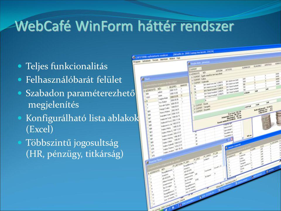 WebCafé WinForm háttér rendszer Teljes funkcionalitás Felhasználóbarát felület Szabadon paraméterezhető megjelenítés Konfigurálható lista ablakok (Excel) Többszintű jogosultság (HR, pénzügy, titkárság)