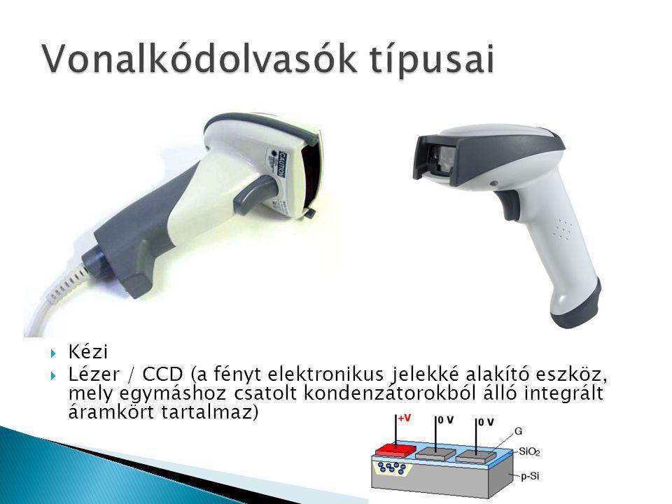  Kézi  Lézer / CCD (a fényt elektronikus jelekké alakító eszköz, mely egymáshoz csatolt kondenzátorokból álló integrált áramkört tartalmaz)