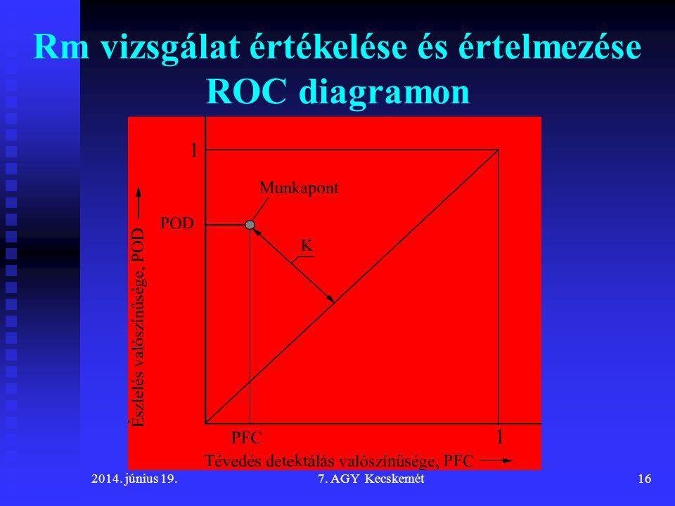 2014. június 19.7. AGY Kecskemét16 Rm vizsgálat értékelése és értelmezése ROC diagramon