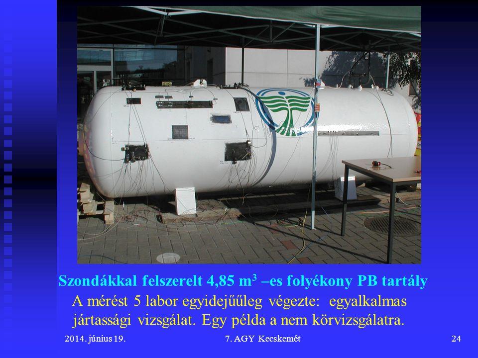 Szondákkal felszerelt 4,85 m 3 –es folyékony PB tartály A mérést 5 labor egyidejűűleg végezte: egyalkalmas jártassági vizsgálat.