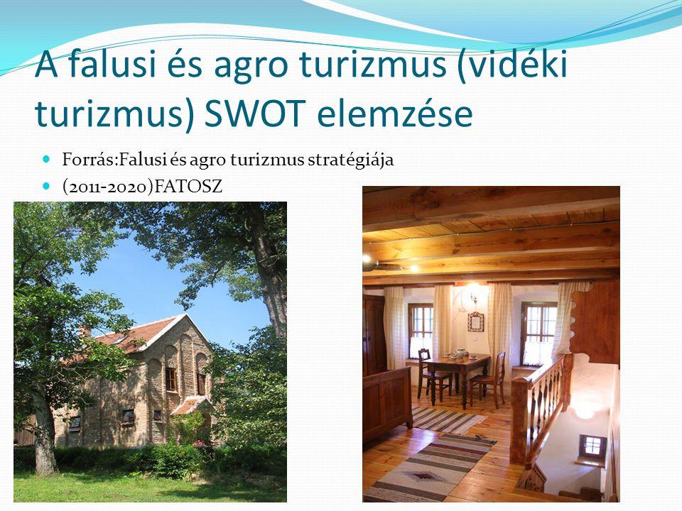 A falusi és agro turizmus (vidéki turizmus) SWOT elemzése Forrás:Falusi és agro turizmus stratégiája (2011-2020)FATOSZ