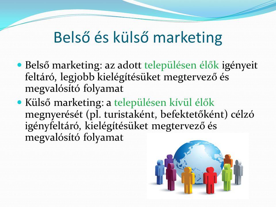 Belső és külső marketing Belső marketing: az adott településen élők igényeit feltáró, legjobb kielégítésüket megtervező és megvalósító folyamat Külső marketing: a településen kívül élők megnyerését (pl.
