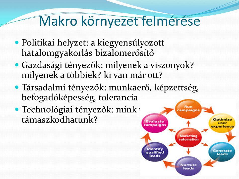 Makro környezet felmérése Politikai helyzet: a kiegyensúlyozott hatalomgyakorlás bizalomerősítő Gazdasági tényezők: milyenek a viszonyok.
