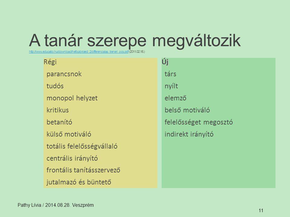 A tanár szerepe megváltozik http://www.educatio.hu/download/hefop/project_2/differencialas_treneri_pcs.pdf (2011.02.15.) http://www.educatio.hu/downlo