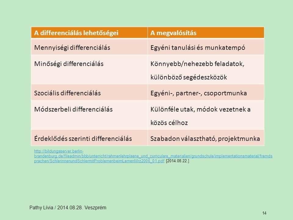 Pathy Lívia / 2014.08.28. Veszprém 14 A differenciálás lehetőségeiA megvalósítás Mennyiségi differenciálásEgyéni tanulási és munkatempó Minőségi diffe