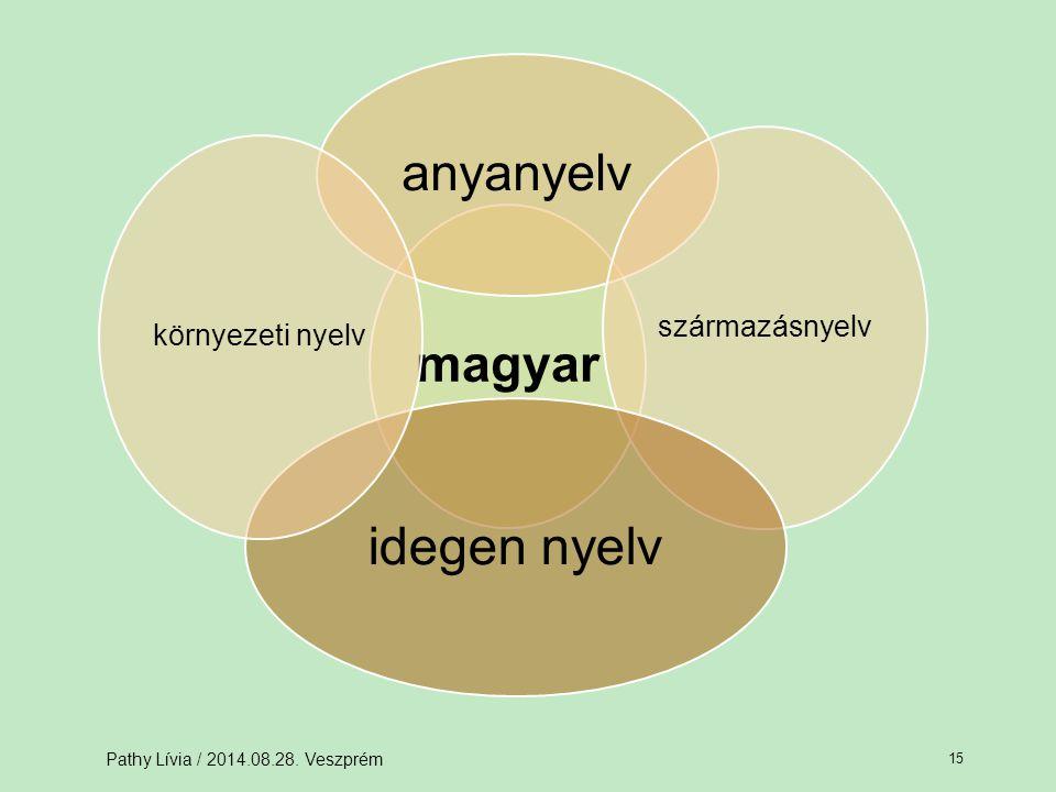 Pathy Lívia / 2014.08.28. Veszprém 15 magyar anyanyelv származásnyelv idegen nyelv környezeti nyelv