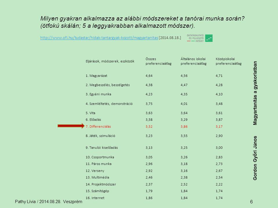Általános iskolai magyartanárok: kifejezetten vagy teljesen egyetért vele (%, top 2 box) Középiskolai magyartanárok: kifejezetten vagy teljesen egyetért vele (%, top 2 box) 1.